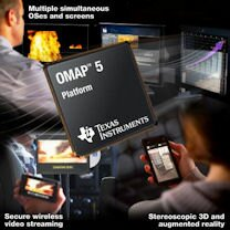 Future of computing: OMAP 5 by Texas Instruments